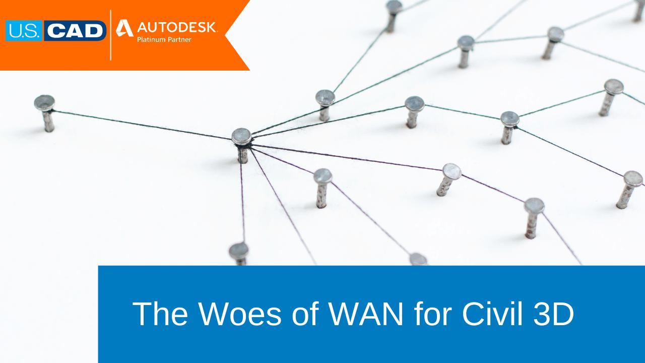 woes of wan